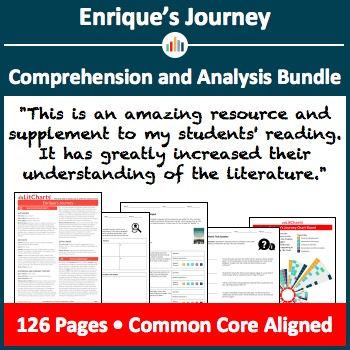 Enrique's Journey – Comprehension and Analysis Bundle
