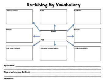 Enriching My Vocabulary