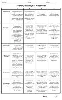 Ensayo comparación y contraste. Rúbrica y Vocabulario. Compare Contrast Spanish