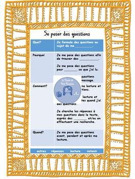Enseignement explicite 'Se poser des questions'