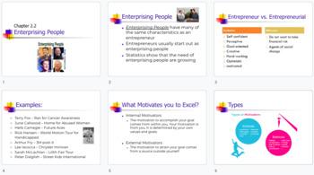 Enterprising People - Powerpoint Lesson