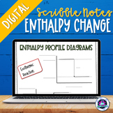 Enthalpy Change Digital Scribble Notes | Distance Learning