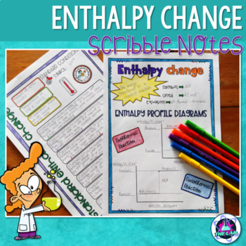 Enthalpy Change Scribble Notes