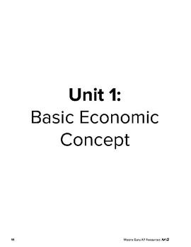 Entire AP Macro Course Problem Sets