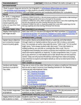 Entire English Curriculum 3-5 Reading Literature & Informational Text using FILM