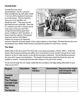 Grade 8 Canadian Confederation History Integrated with Arts and Language