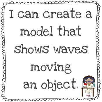 Objective Posters | Grade 4 Science | Entire Year