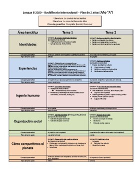 Entire A-year curriculum for IB Spanish IV / V SL and HL classes