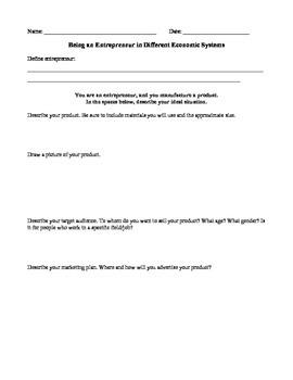 Entrepreneur Activity