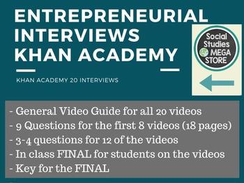 Entrepreneurship Khan Academy with Questions Economics