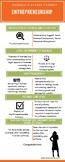 Entrepreneurship Pathway Chart- Georgia
