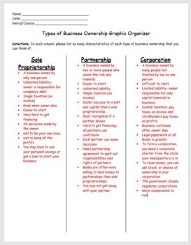 type of business ownership
