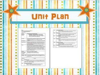 Entrepreneurship Unit 3- Understanding The Market
