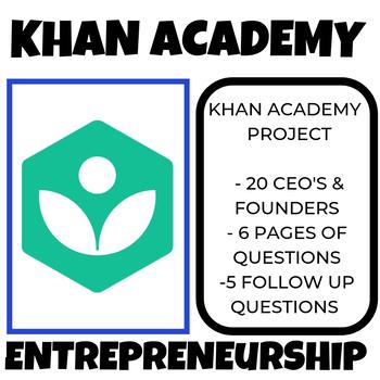 Entrepreneurship Khan Academy Economics