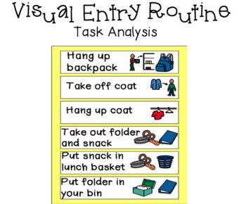 Entry Routine Visual Task Analysis