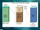 Env. Biology - Lecture 16 - Water Pollution
