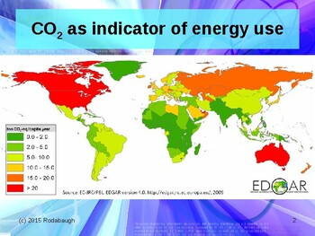 Env. Biology - Lecture 19 - Energy