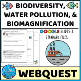 Biodiversity, Water Pollution, and Biomagnification Webque