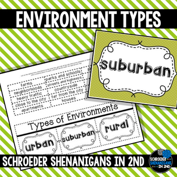 Environment and Community Types