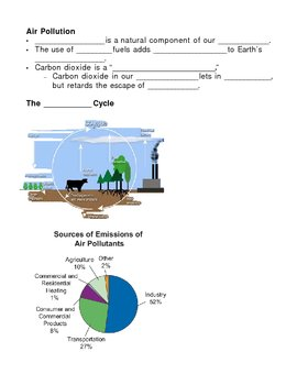 Environmental Awareness Notes Outline Lesson Plan