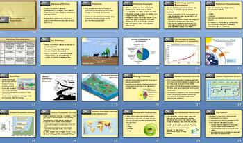 Environmental Awareness Smartboard Notebook Presentation Lesson Plan