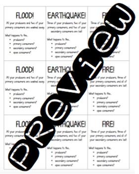 Environmental Change Card Game