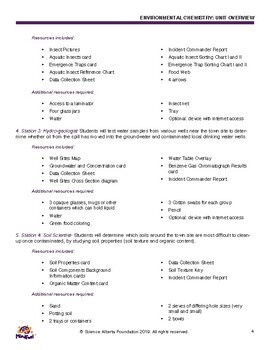 Environmental Chemistry | Let's Do Science Bundle - 8 Lesson/Station Plans