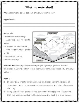 Environment and Earth Science Unit of Hands on and Inquiry Activities Bundle
