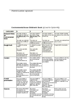Environmental Issue Project, Contract & Rubrics
