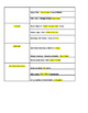 Environmental Issues Vocabulary Lesson Plan and Activity