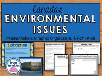 Environmental Issues of Canada (SS6G6)