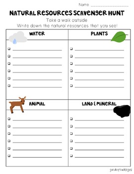 Environmental Literacy - Resources & Pollution