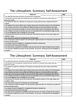 Environmental Management (0680) Self Assessment for Topic 1: The Lithosphere