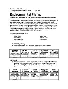 Environmental Plates