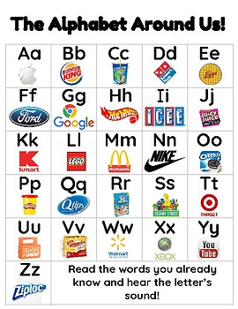 image regarding Alphabets Chart Printable named Environmental Print Alphabet Chart