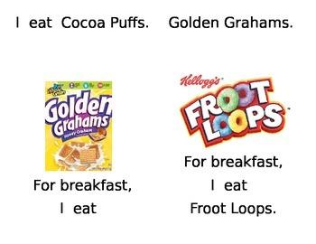 Environmental Print Reading:  For Breakfast, I eat