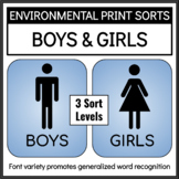 Environmental Print Sorts: Boys and Girls Restroom Signs