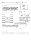 Environmental Problems & Solutions Flip Chart