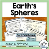Earth's Systems - Biosphere, Hydrosphere, Atmosphere, Geos