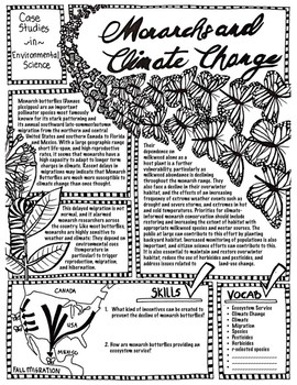 Environmental Science Monarch Butterfly Sketch Notes