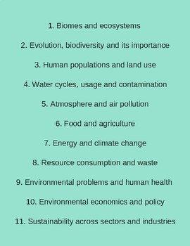 Environmental Science Syllabus: Topics to include.