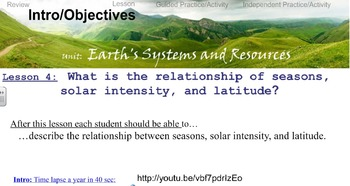 Environmental Science Unit 1 Lesson 4 Solar Intensity & Seasons