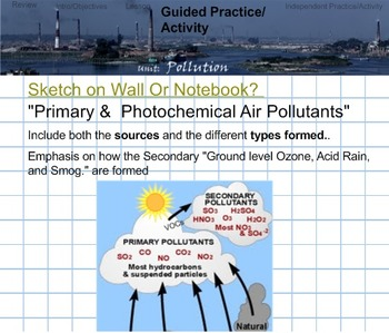 Environmental Science Unit: POLLUTION
