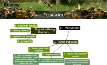 Environmental Science Unit: POPULATION -PowerPoint ONLY