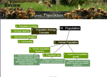 Environmental Science Unit: POPULATION