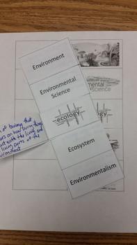 Environmental Science  Vocabulary Words