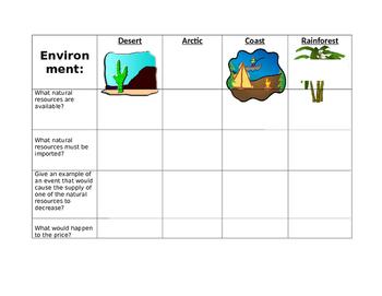 Environmental Supply and Demand Economics