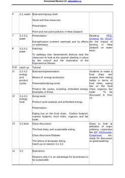 Environmental awareness: discussion and workbook