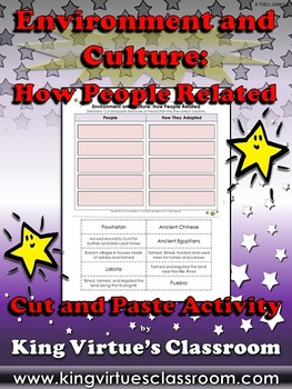Environments and Culture: How People Related Cut and Paste