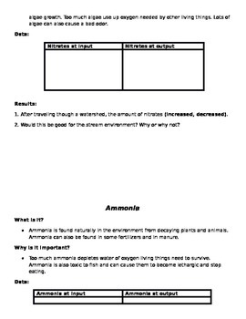 Enviroscape Watershed Lab Sheets